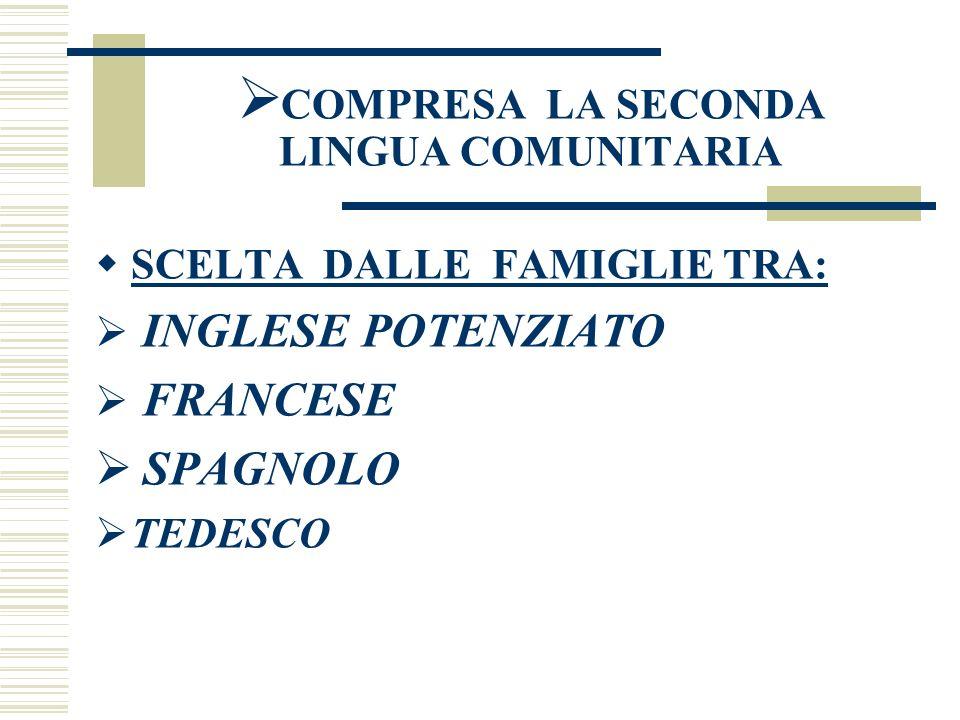 COMPRESA LA SECONDA LINGUA COMUNITARIA SCELTA DALLE FAMIGLIE TRA: INGLESE POTENZIATO FRANCESE SPAGNOLO TEDESCO