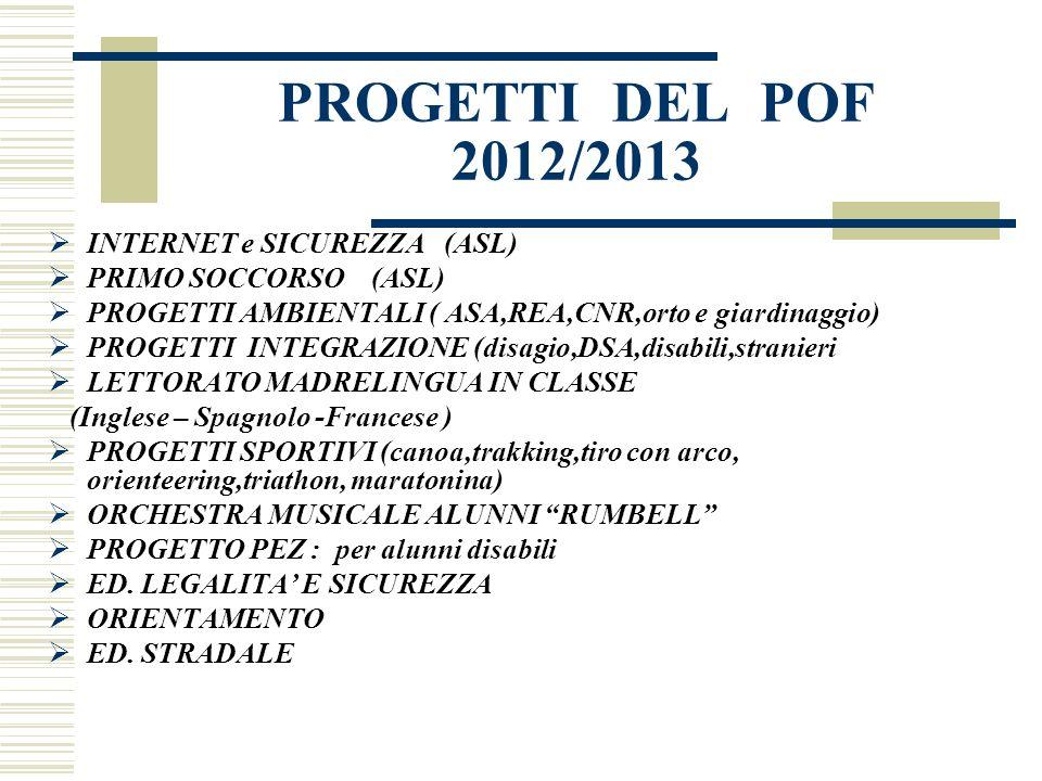 PROGETTI DEL POF 2012/2013 INTERNET e SICUREZZA (ASL) PRIMO SOCCORSO (ASL) PROGETTI AMBIENTALI ( ASA,REA,CNR,orto e giardinaggio) PROGETTI INTEGRAZION
