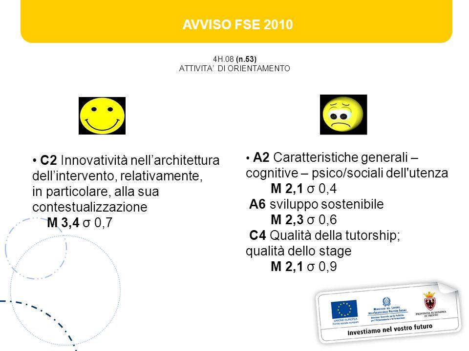AVVISO FSE 2010 4H.08 (n.53) ATTIVITA DI ORIENTAMENTO C2 Innovatività nellarchitettura dellintervento, relativamente, in particolare, alla sua contest
