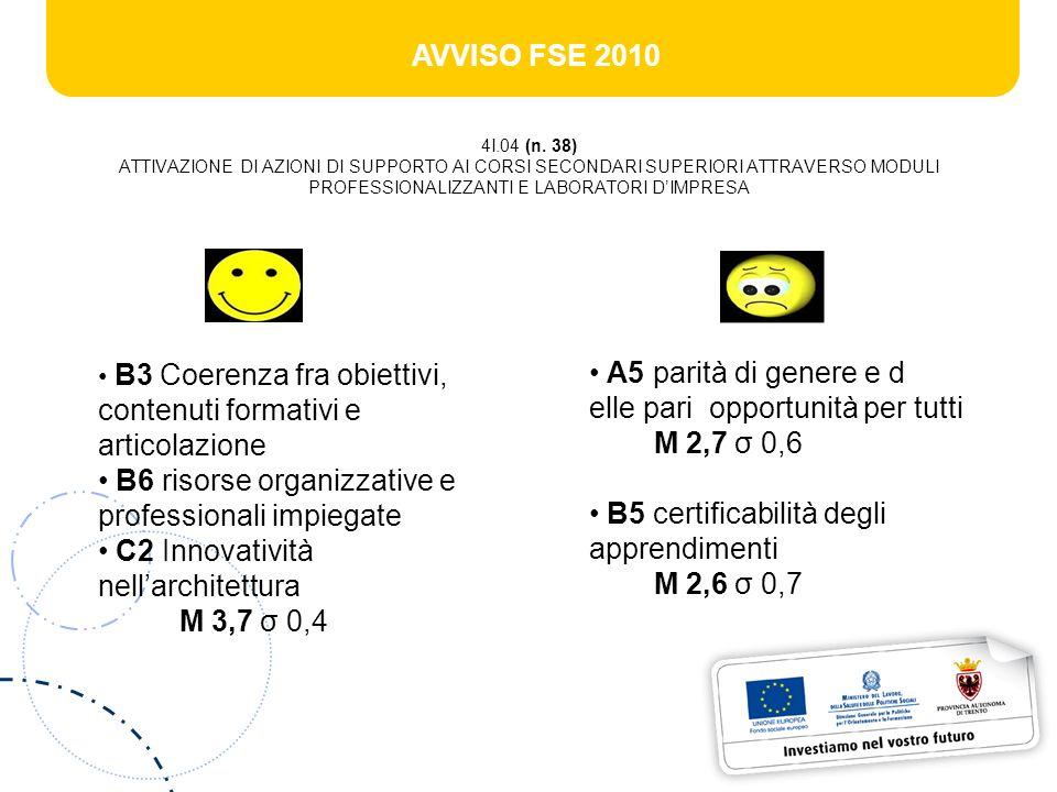 AVVISO FSE 2010 4I.04 (n.