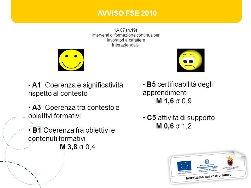 AVVISO FSE 2010 1A.07 (n.19) interventi di formazione continua per lavoratori a carattere interaziendale A1 Coerenza e significatività rispetto al con
