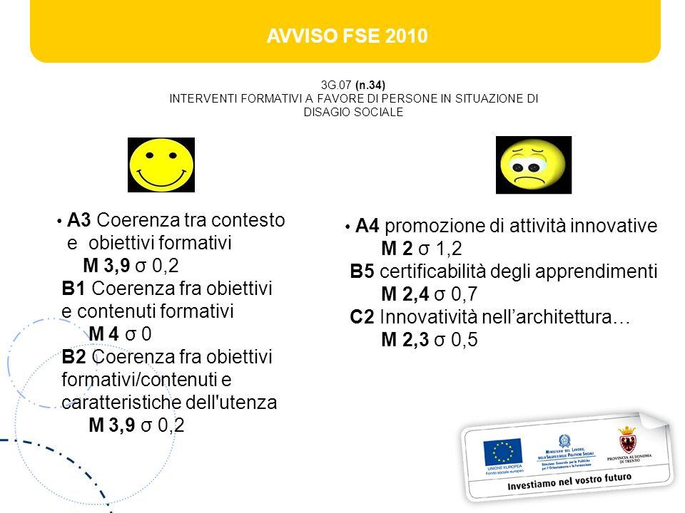 AVVISO FSE 2010 3G.07 (n.34) INTERVENTI FORMATIVI A FAVORE DI PERSONE IN SITUAZIONE DI DISAGIO SOCIALE A3 Coerenza tra contesto e obiettivi formativi