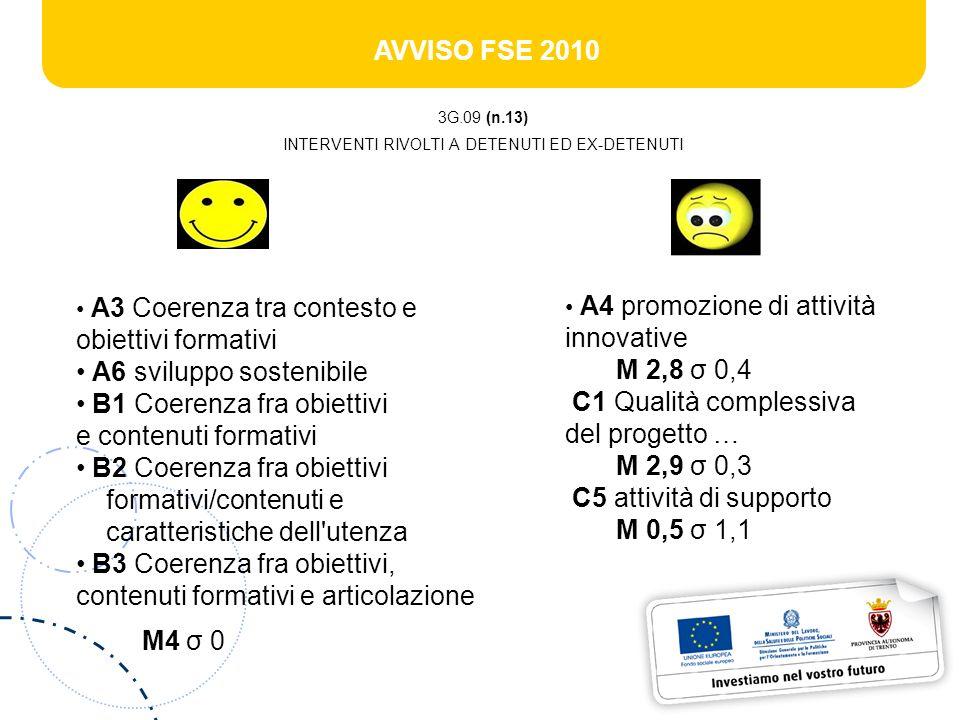 AVVISO FSE 2010 3G.09 (n.13) INTERVENTI RIVOLTI A DETENUTI ED EX-DETENUTI A3 Coerenza tra contesto e obiettivi formativi A6 sviluppo sostenibile B1 Co