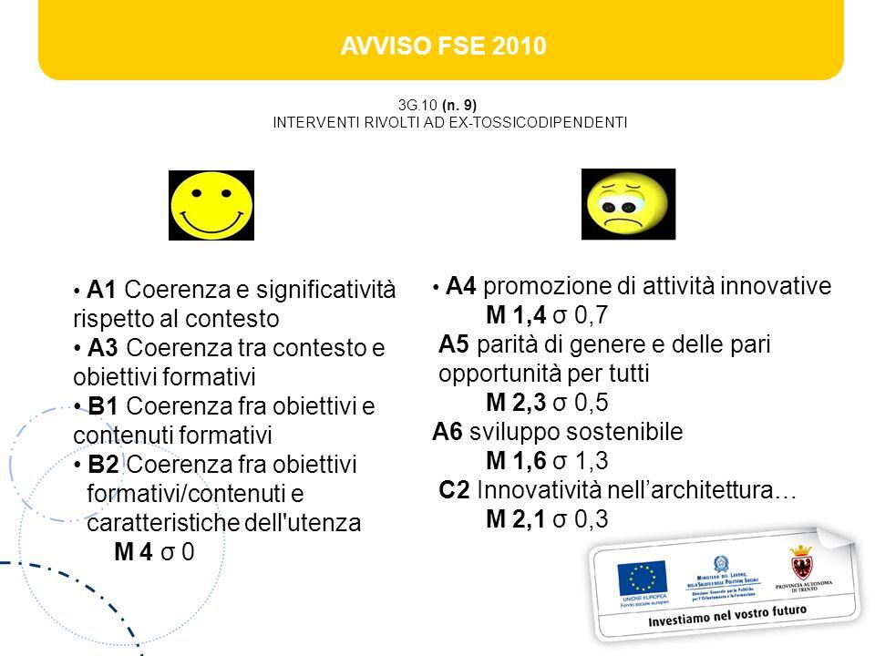 AVVISO FSE 2010 3G.10 (n. 9) INTERVENTI RIVOLTI AD EX-TOSSICODIPENDENTI A1 Coerenza e significatività rispetto al contesto A3 Coerenza tra contesto e