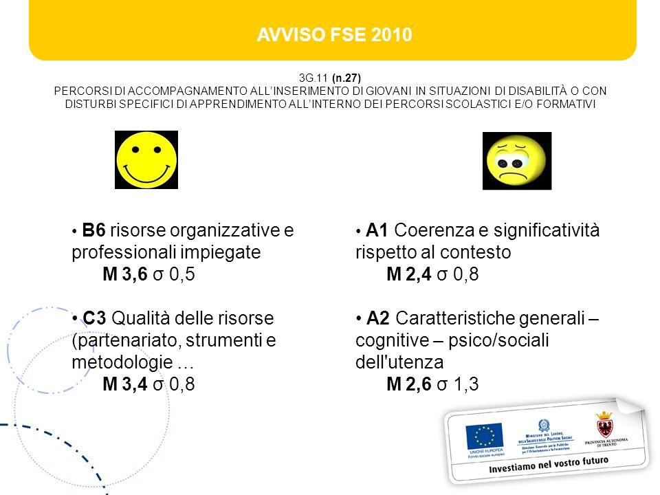 AVVISO FSE 2010 4H.05 (n.