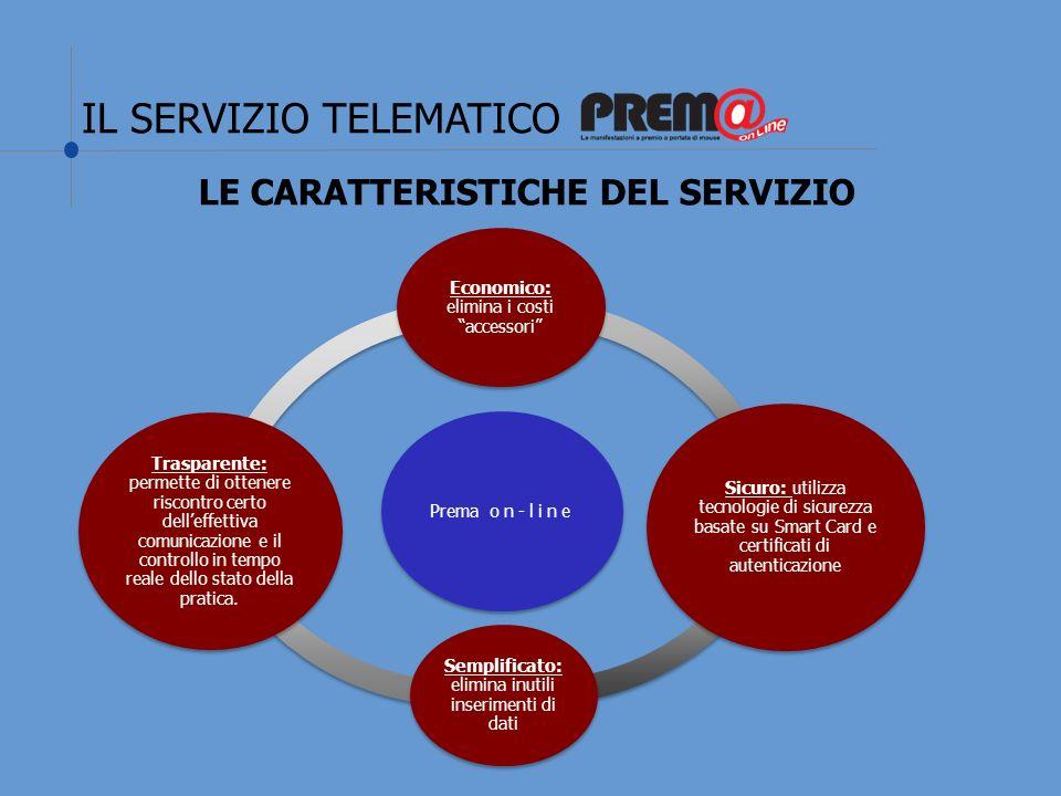 LE CARATTERISTICHE DEL SERVIZIO ECONOMICITA: PER LE IMPRESE: le comunicazioni con il Ministero avvengono attraverso attraverso procedure automatizzate.
