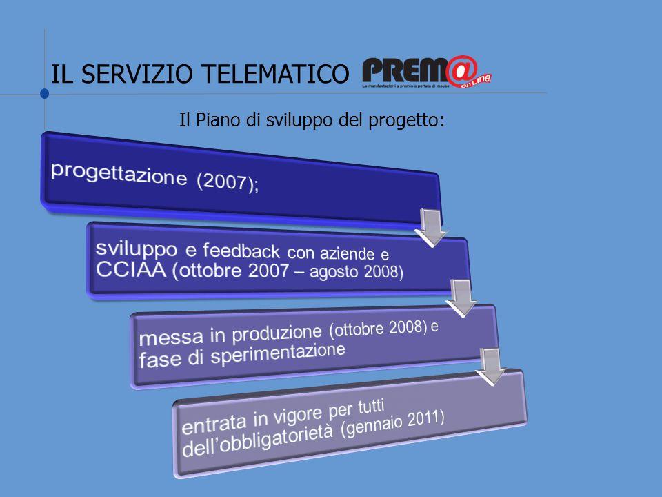 IL SERVIZIO TELEMATICO Prema front office (Unioncamere) Prema back office (Ministero dello sviluppo economico)