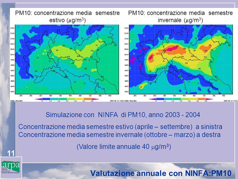 11 Valutazione annuale con NINFA:PM10 PM10: concentrazione media semestre estivo ( g/m 3 ) PM10: concentrazione media semestre invernale ( g/m 3 ) Simulazione con NINFA di PM10, anno 2003 - 2004 Concentrazione media semestre estivo (aprile – settembre) a sinistra Concentrazione media semestre invernale (ottobre – marzo) a destra (Valore limite annuale 40 g/m 3 )