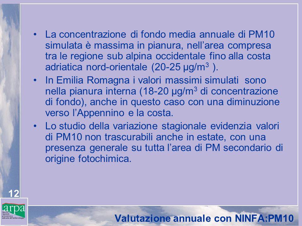 12 Valutazione annuale con NINFA:PM10 La concentrazione di fondo media annuale di PM10 simulata è massima in pianura, nellarea compresa tra le regione