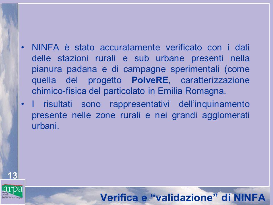 13 Verifica e validazione di NINFA NINFA è stato accuratamente verificato con i dati delle stazioni rurali e sub urbane presenti nella pianura padana e di campagne sperimentali (come quella del progetto PolveRE, caratterizzazione chimico-fisica del particolato in Emilia Romagna.