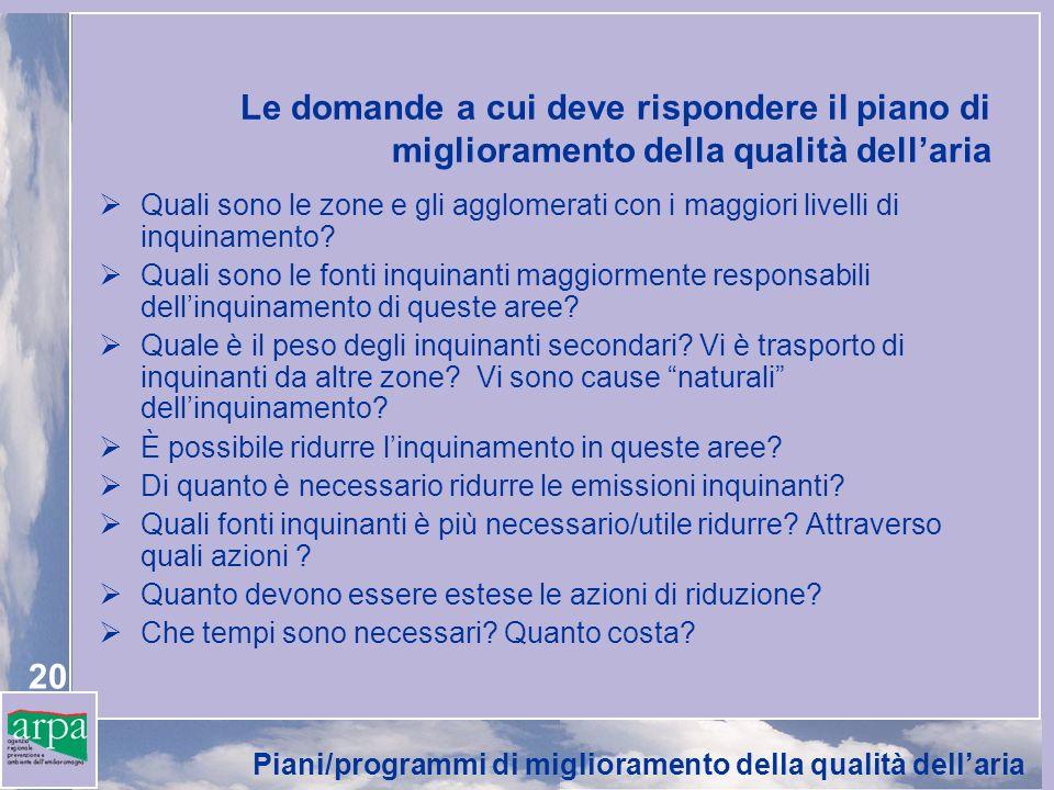 20 Piani/programmi di miglioramento della qualità dellaria Quali sono le zone e gli agglomerati con i maggiori livelli di inquinamento? Quali sono le