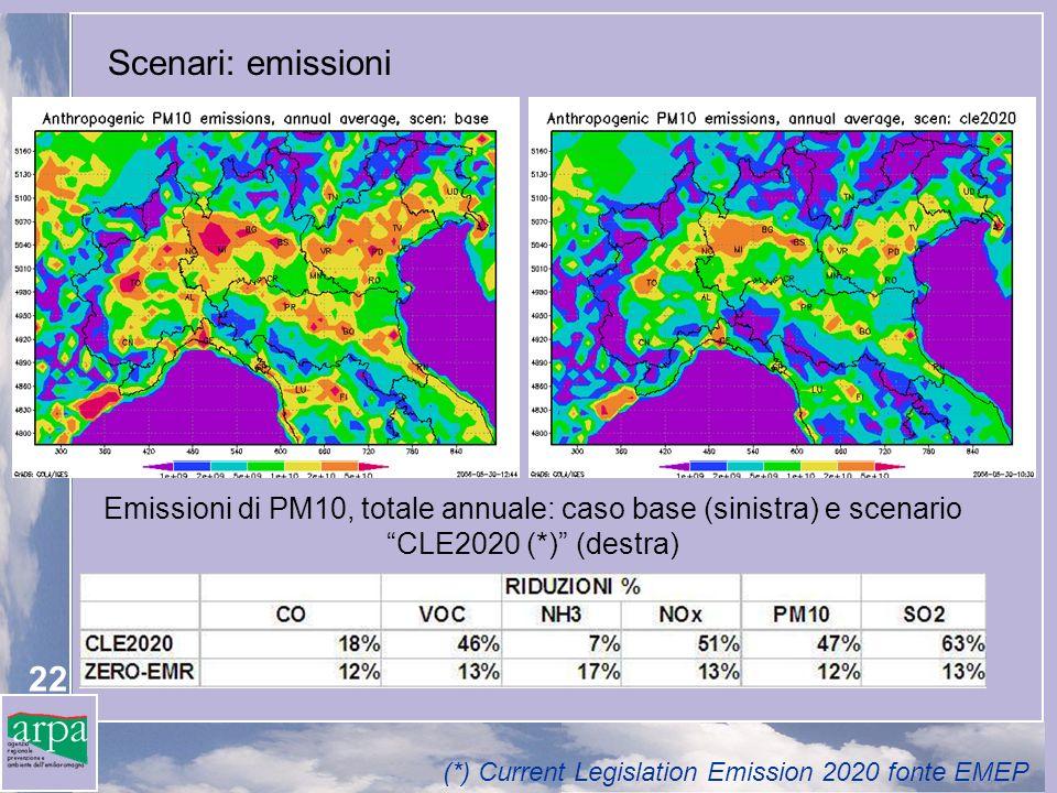22 Scenari: emissioni Emissioni di PM10, totale annuale: caso base (sinistra) e scenario CLE2020 (*) (destra) (*) Current Legislation Emission 2020 fo