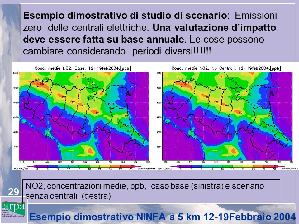 29 Esempio dimostrativo NINFA a 5 km 12-19Febbraio 2004 NO2, concentrazioni medie, ppb, caso base (sinistra) e scenario senza centrali (destra) Esempio dimostrativo di studio di scenario: Emissioni zero delle centrali elettriche.