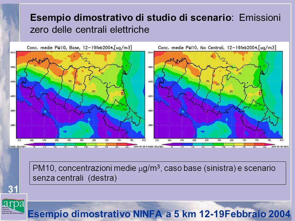 31 Esempio dimostrativo di studio di scenario: Emissioni zero delle centrali elettriche PM10, concentrazioni medie g/m 3, caso base (sinistra) e scenario senza centrali (destra) Esempio dimostrativo NINFA a 5 km 12-19Febbraio 2004