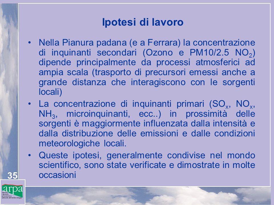 35 Ipotesi di lavoro Nella Pianura padana (e a Ferrara) la concentrazione di inquinanti secondari (Ozono e PM10/2.5 NO 2 ) dipende principalmente da p