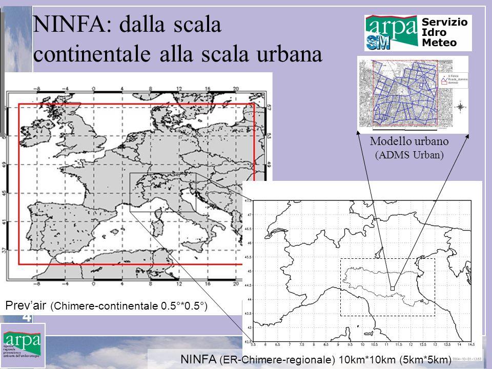 4 NINFA (ER-Chimere-regionale) 10km*10km (5km*5km) Prevair (Chimere-continentale 0.5°*0.5°) Modello urbano (ADMS Urban) NINFA: dalla scala continentale alla scala urbana I risultati di NINFA sono rappresentativi dellinquinamento presente nelle zone rurali e nei grandi agglomerati urbani