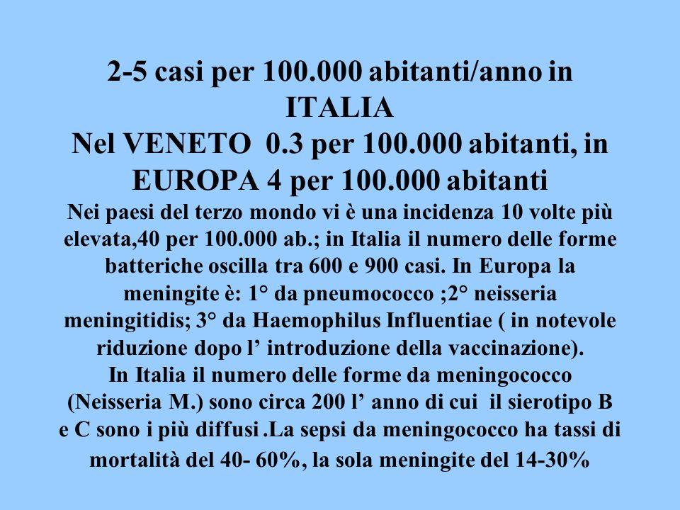 2-5 casi per 100.000 abitanti/anno in ITALIA Nel VENETO 0.3 per 100.000 abitanti, in EUROPA 4 per 100.000 abitanti Nei paesi del terzo mondo vi è una