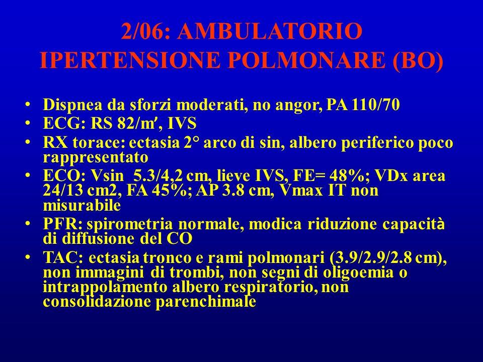 ESAMI ALLESORDIO Cateterismo destro 2/06 FC 80/m PADx 7 mmHg PAP (max/min/med) 53/19/36 PCP 12 mmHg GTP 24 mmHg IC 4.18 l/m/mq RAP 3.04 HUR RAS 14.35 HUR RAP/RAS 0.26 Sat O2 Art/AP 95%/66% NYHA I-II Valori normali PAP media < 25 PCP: <15 IC 2.5-4.2 RAP < 2 RAS 10-19 RAP/RAS: 0.2