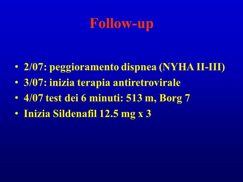 CATETERISMO CARDIACO E CLINICA 2/2007 Solo anticoagulante FC 93/m PADx 3 mmHg PAP 43/19/29 Portata 6.2 l/min IC 3.27 l/m/mq RAP 3.7 HUR (<2) RAS 14.35 HUR RAP/RAS 0.26 Sat O2 Art/AP 95%/66% 6 m Walking Test 513 m (>700) Borg 7 NYHA II-III 7/2007 con Sildenafil 12.5 x 3 e HAART FC 67/m PADx 8 mmHg PAP 41/16/27 mmHg PC 6.4 l/m IC 3.4 l/m/mq RAP 2.34 HUR RAS 12.5 HUR RAP/RAS 0.19 Sat O2 Art/AP 96%/65.3% 6 m Walking Test 646 m Borg 4 NYHA I-II
