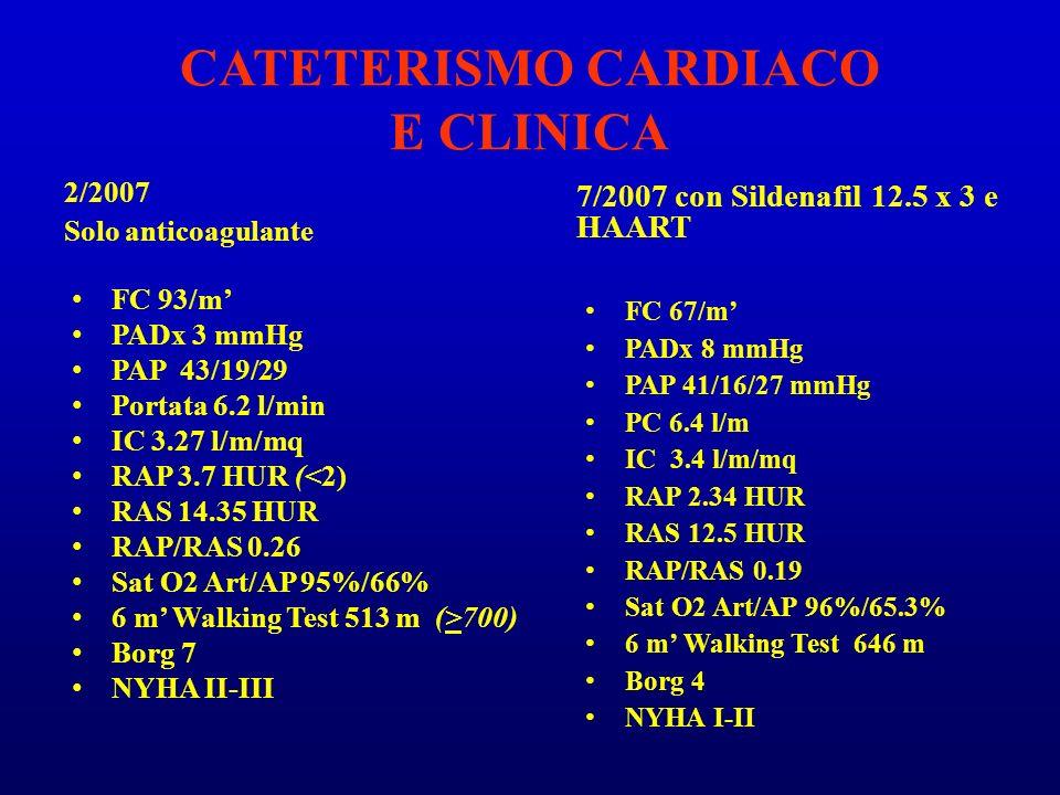 CATETERISMO CARDIACO E CLINICA 2/2007 Solo anticoagulante FC 93/m PADx 3 mmHg PAP 43/19/29 Portata 6.2 l/min IC 3.27 l/m/mq RAP 3.7 HUR (<2) RAS 14.35