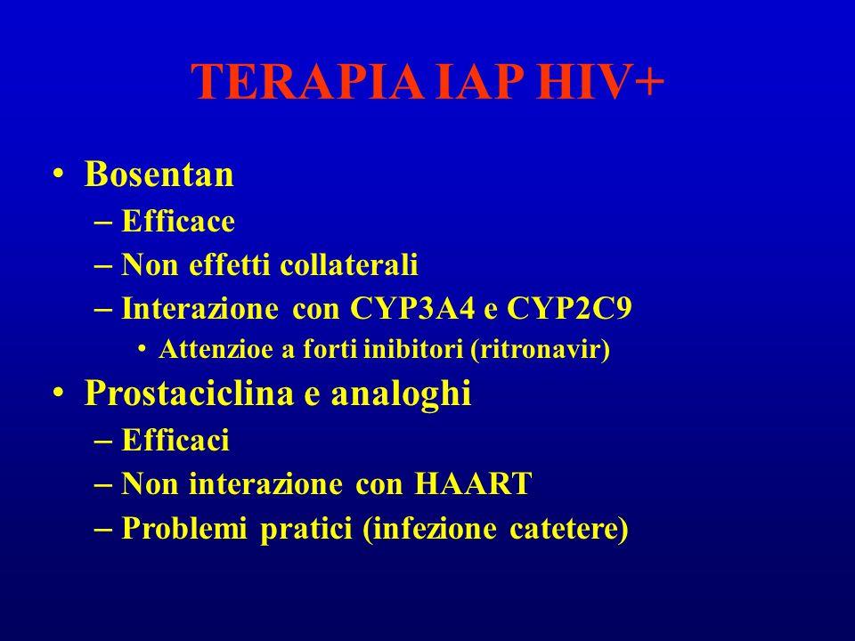 TERAPIA IAP HIV+ Bosentan – Efficace – Non effetti collaterali – Interazione con CYP3A4 e CYP2C9 Attenzioe a forti inibitori (ritronavir) Prostaciclin