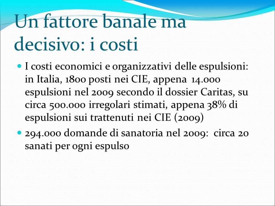 Un fattore banale ma decisivo: i costi I costi economici e organizzativi delle espulsioni: in Italia, 1800 posti nei CIE, appena 14.000 espulsioni nel