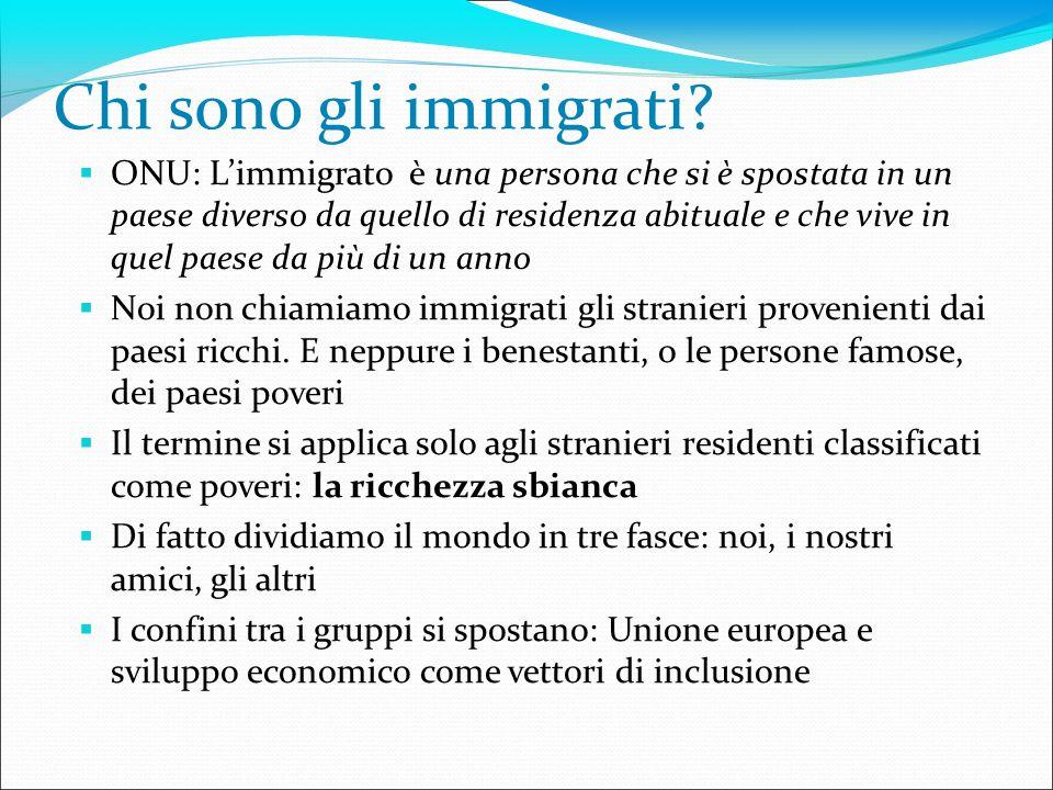 Chi sono gli immigrati? ONU: Limmigrato è una persona che si è spostata in un paese diverso da quello di residenza abituale e che vive in quel paese d