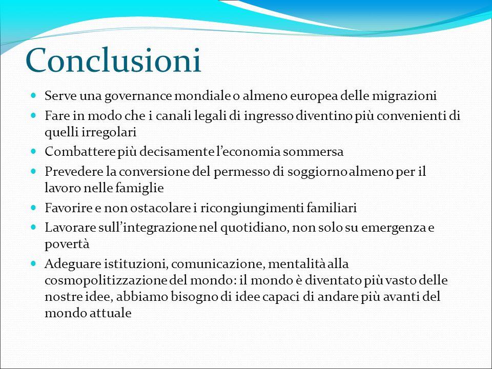 Conclusioni Serve una governance mondiale o almeno europea delle migrazioni Fare in modo che i canali legali di ingresso diventino più convenienti di