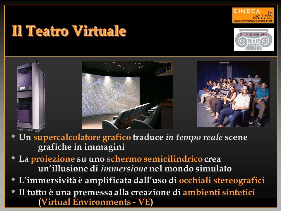 Il Teatro Virtuale Un supercalcolatore grafico traduce in tempo reale scene grafiche in immagini La proiezione su uno schermo semicilindrico crea unil