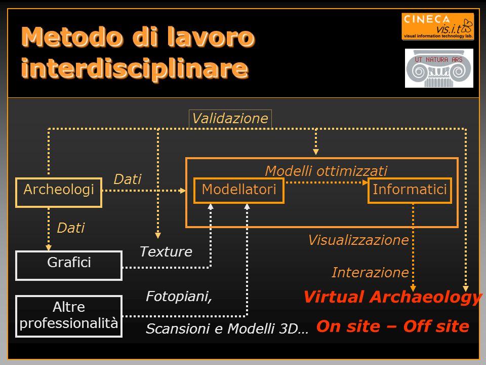 Dati Visualizzazione Interazione Fotopiani, Scansioni e Modelli 3D… Texture Validazione Modelli ottimizzati ArcheologiModellatoriInformatici Virtual A
