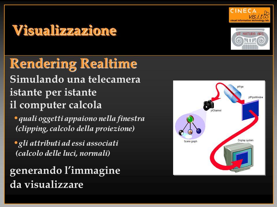 Simulando una telecamera istante per istante il computer calcola quali oggetti appaiono nella finestra (clipping, calcolo della proiezione) gli attrib