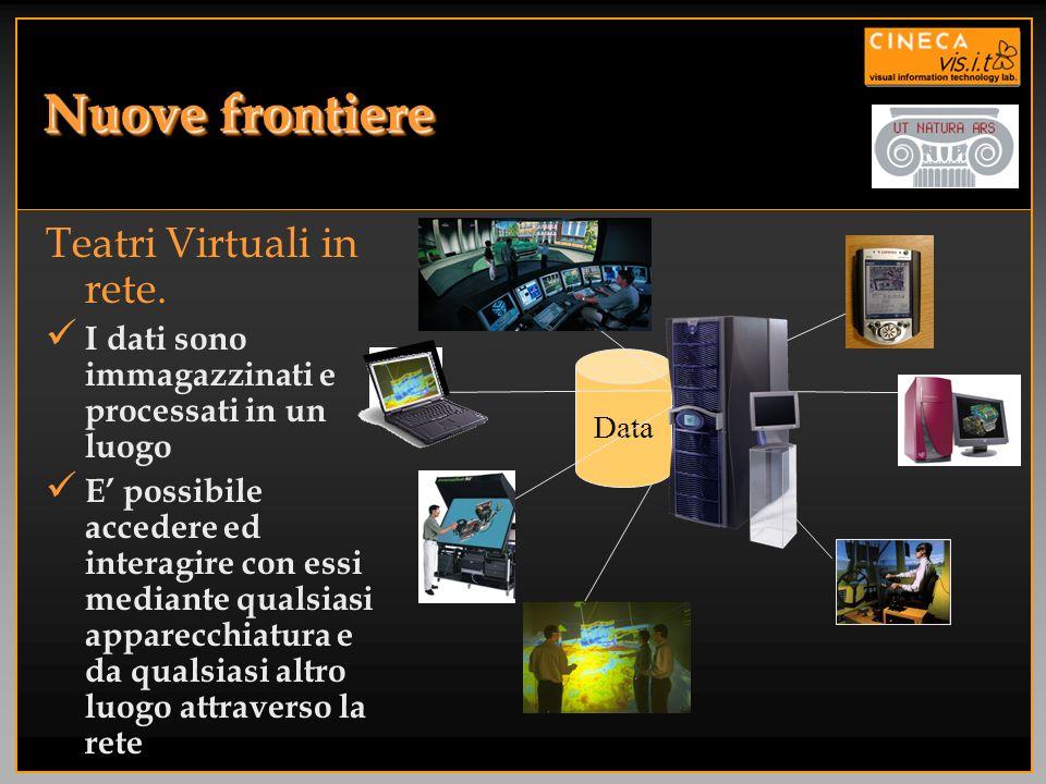 Nuove frontiere Teatri Virtuali in rete. I dati sono immagazzinati e processati in un luogo E possibile accedere ed interagire con essi mediante quals
