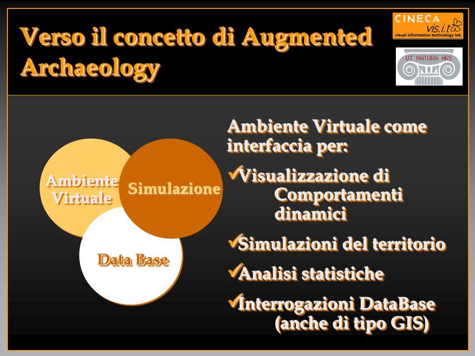 Verso il concetto di Augmented Archaeology AmbienteVirtualeAmbienteVirtuale SimulazioneSimulazione Data Base Ambiente Virtuale come interfaccia per: V