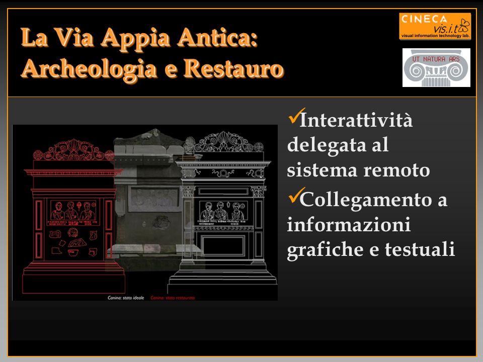 La Via Appia Antica: Archeologia e Restauro Interattività delegata al sistema remoto Collegamento a informazioni grafiche e testuali