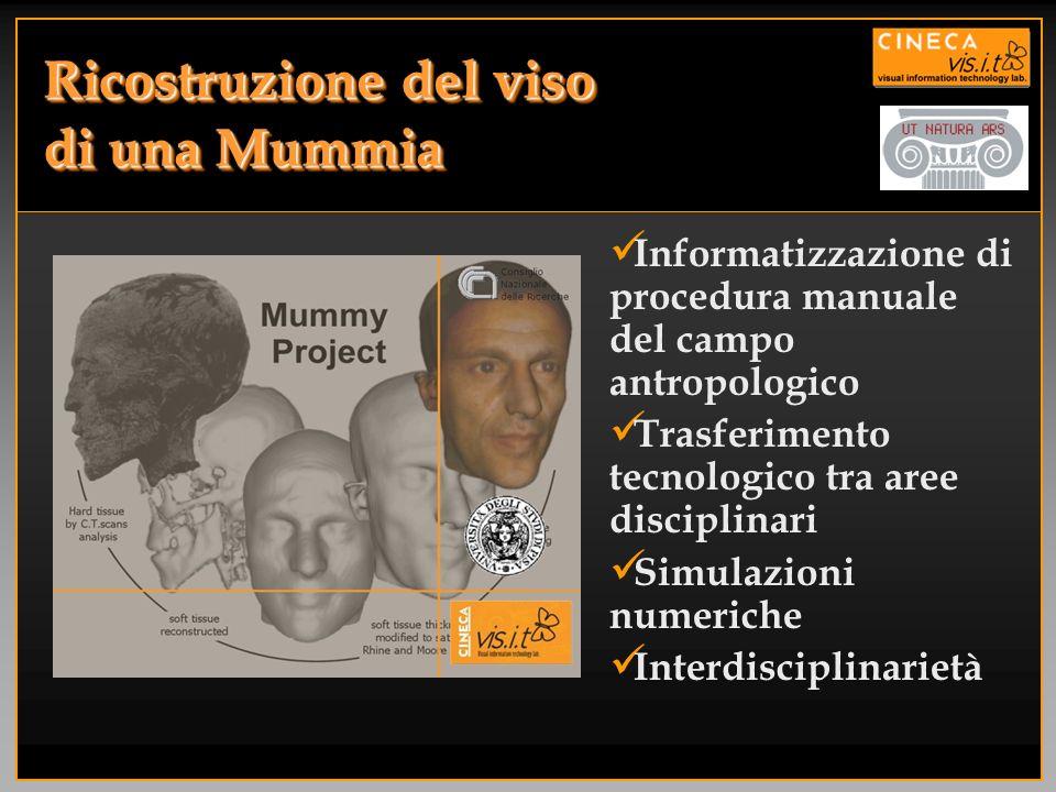 Ricostruzione del viso di una Mummia Informatizzazione di procedura manuale del campo antropologico Trasferimento tecnologico tra aree disciplinari Si