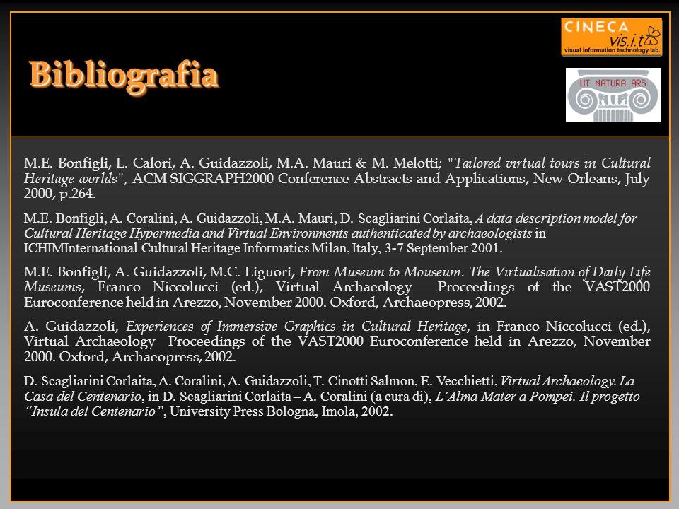 BibliografiaBibliografia M.E. Bonfigli, L. Calori, A. Guidazzoli, M.A. Mauri & M. Melotti ;