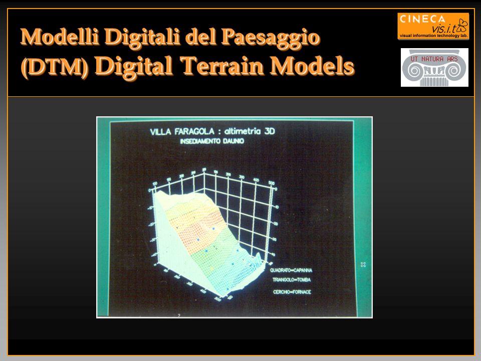 1995 1995 Navigazione realtime del DTM e integrazione coi GIS (Jaen Puente - Tablas – Giribaile- Entella, Spagna) 1994 1994 Integrazione di foto aeree e dati geologici nel DTM (Terramara di S.Rosa, RE) 1993 1993 DTM texture mapping e posizionamento dei siti (Marzabotto, BO) Modelli Digitali del Paesaggio (DTM) Digital Terrain Models