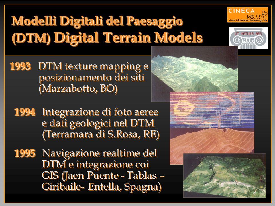 1995 1995 Navigazione realtime del DTM e integrazione coi GIS (Jaen Puente - Tablas – Giribaile- Entella, Spagna) 1994 1994 Integrazione di foto aeree