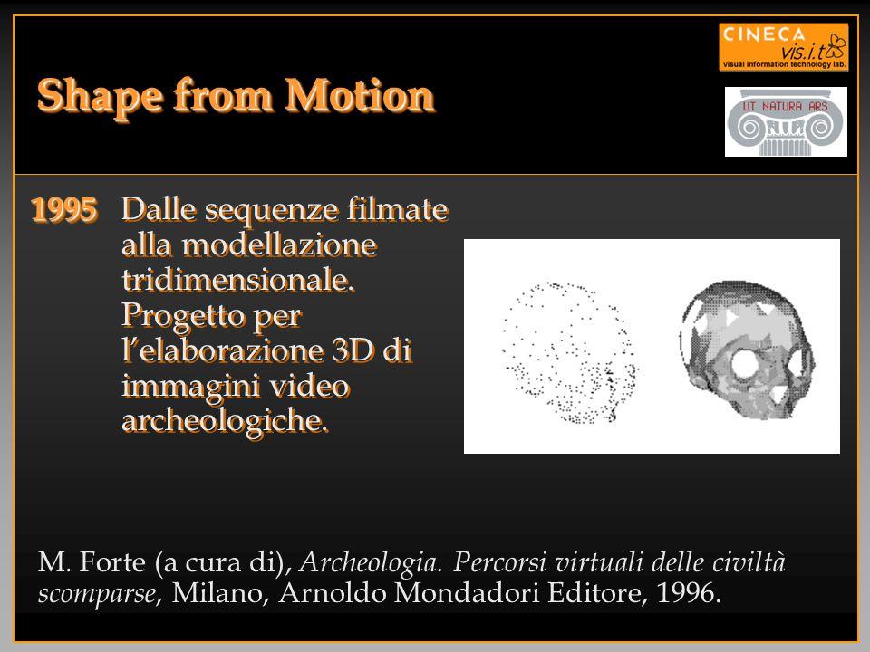 Shape from Motion 1995 1995 Dalle sequenze filmate alla modellazione tridimensionale. Progetto per lelaborazione 3D di immagini video archeologiche. M