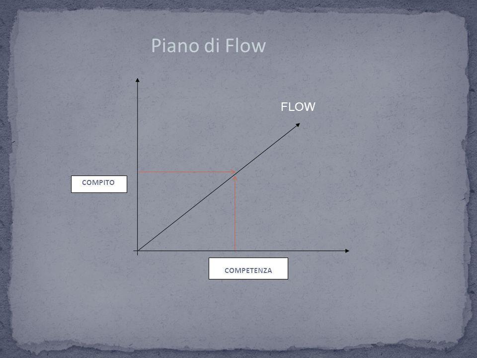 COMPITO COMPETENZA Piano di Flow FLOW