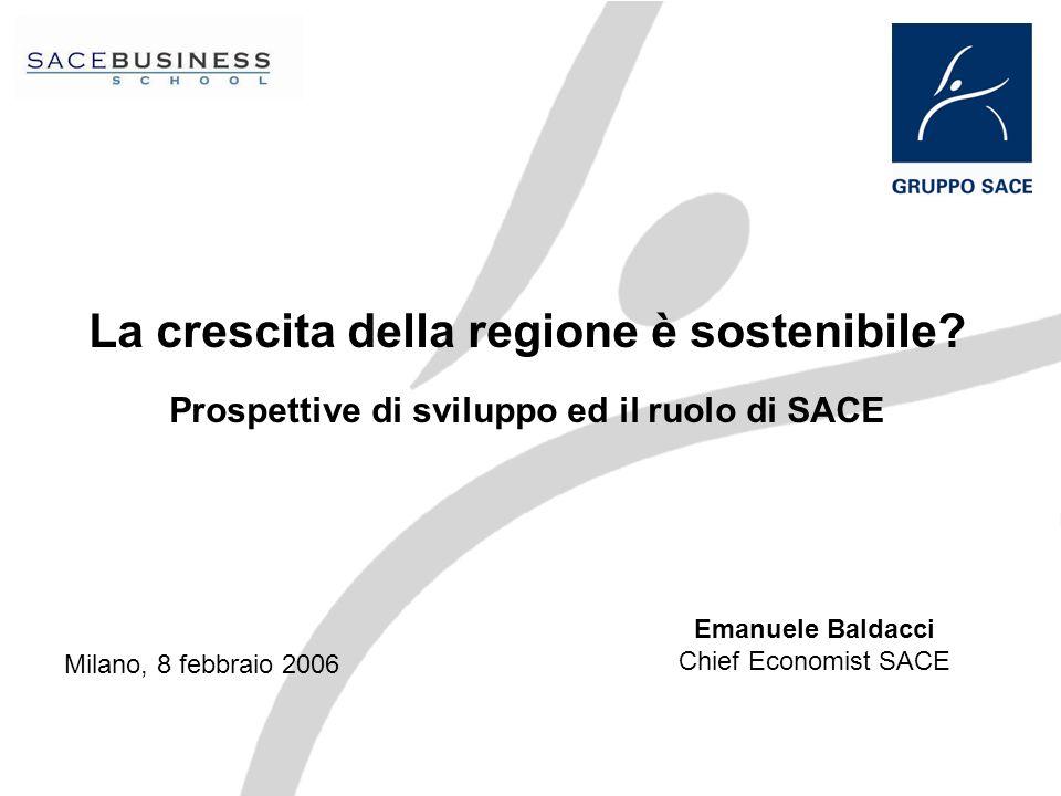 La crescita della regione è sostenibile? Prospettive di sviluppo ed il ruolo di SACE Milano, 8 febbraio 2006 Emanuele Baldacci Chief Economist SACE