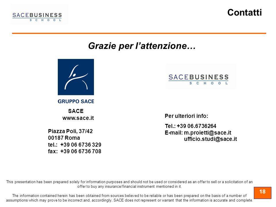 18 Piazza Poli, 37/42 00187 Roma tel.: +39 06 6736 329 fax: +39 06 6736 708 SACE www.sace.it Grazie per lattenzione… Per ulteriori info: Tel.: +39 06.