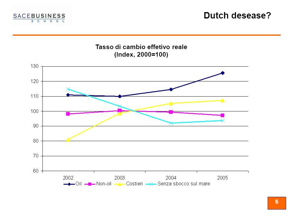 66 6 Dutch desease? Tasso di cambio effetivo reale (Index, 2000=100)