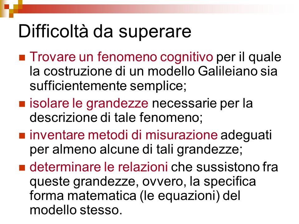 Difficoltà da superare Trovare un fenomeno cognitivo per il quale la costruzione di un modello Galileiano sia sufficientemente semplice; isolare le gr