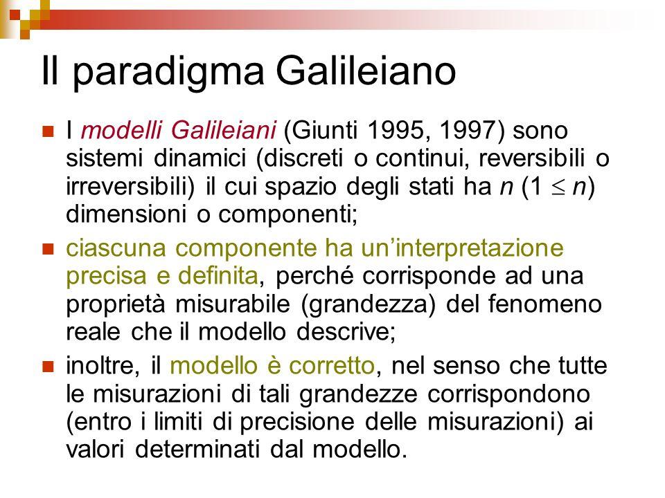 Il paradigma Galileiano I modelli Galileiani (Giunti 1995, 1997) sono sistemi dinamici (discreti o continui, reversibili o irreversibili) il cui spazi