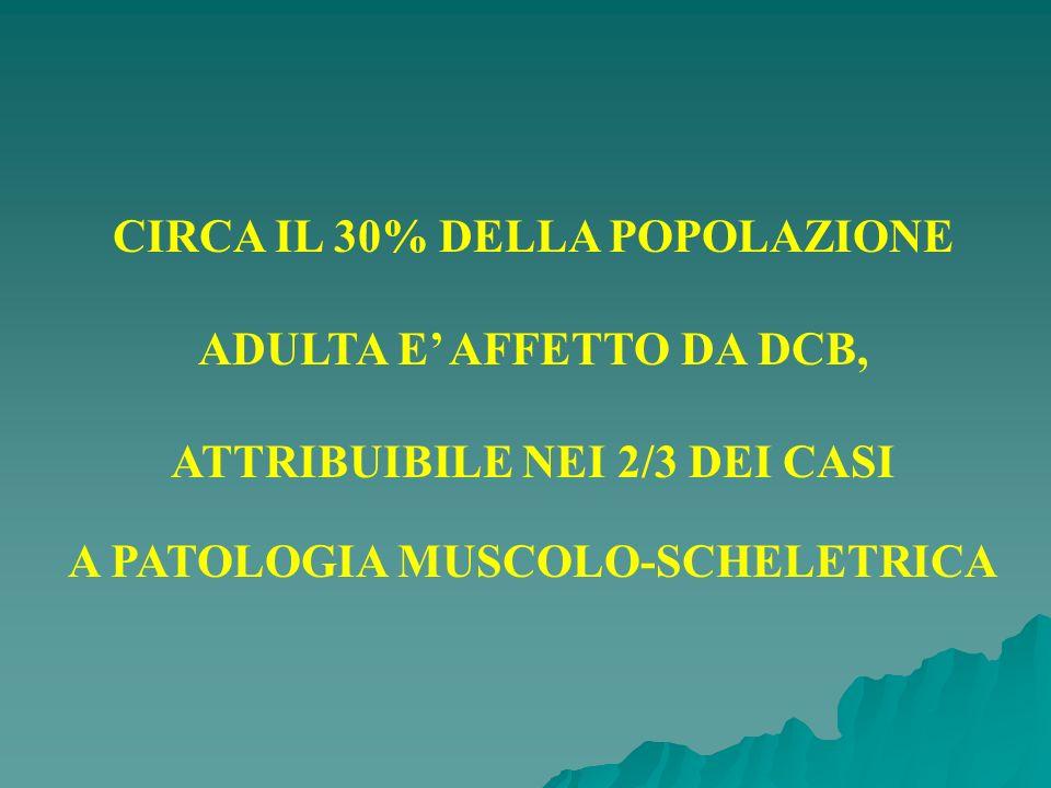 CIRCA IL 30% DELLA POPOLAZIONE ADULTA E AFFETTO DA DCB, ATTRIBUIBILE NEI 2/3 DEI CASI A PATOLOGIA MUSCOLO-SCHELETRICA