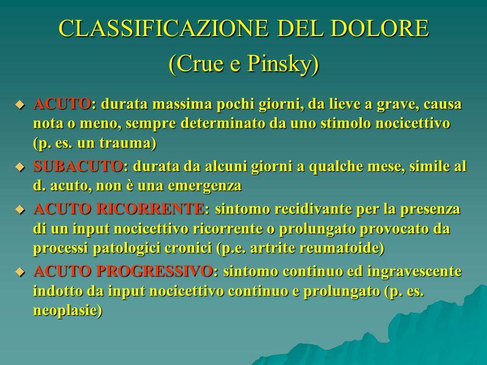 CLASSIFICAZIONE DEL DOLORE (Crue e Pinsky) ACUTO: durata massima pochi giorni, da lieve a grave, causa nota o meno, sempre determinato da uno stimolo
