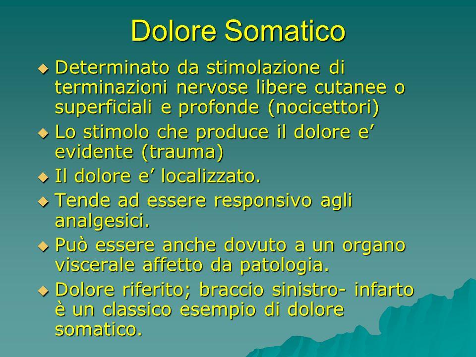 Dolore Somatico Determinato da stimolazione di terminazioni nervose libere cutanee o superficiali e profonde (nocicettori) Determinato da stimolazione