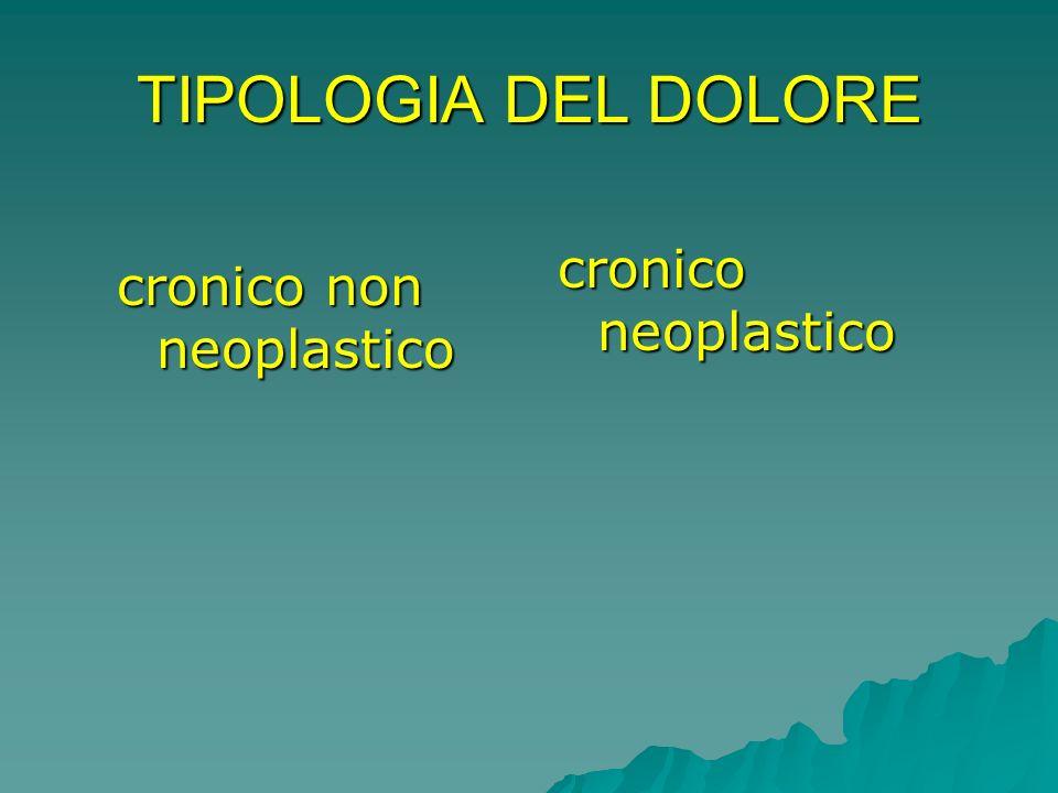 TIPOLOGIA DEL DOLORE cronico non neoplastico cronico neoplastico