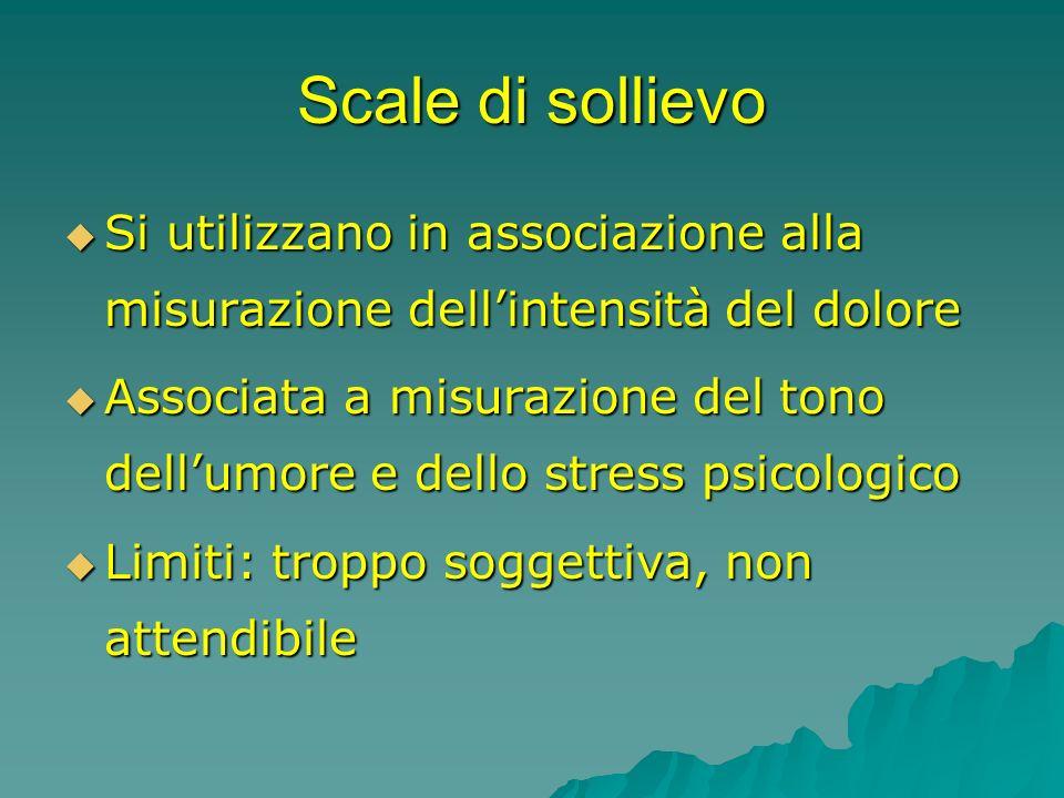 Scale di sollievo Si utilizzano in associazione alla misurazione dellintensità del dolore Si utilizzano in associazione alla misurazione dellintensità